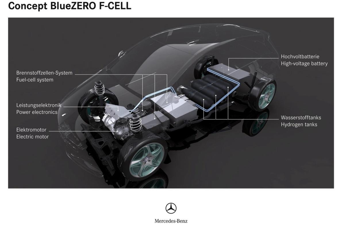 2009款 奔驰 BlueZero Concept 官图 动力底盘