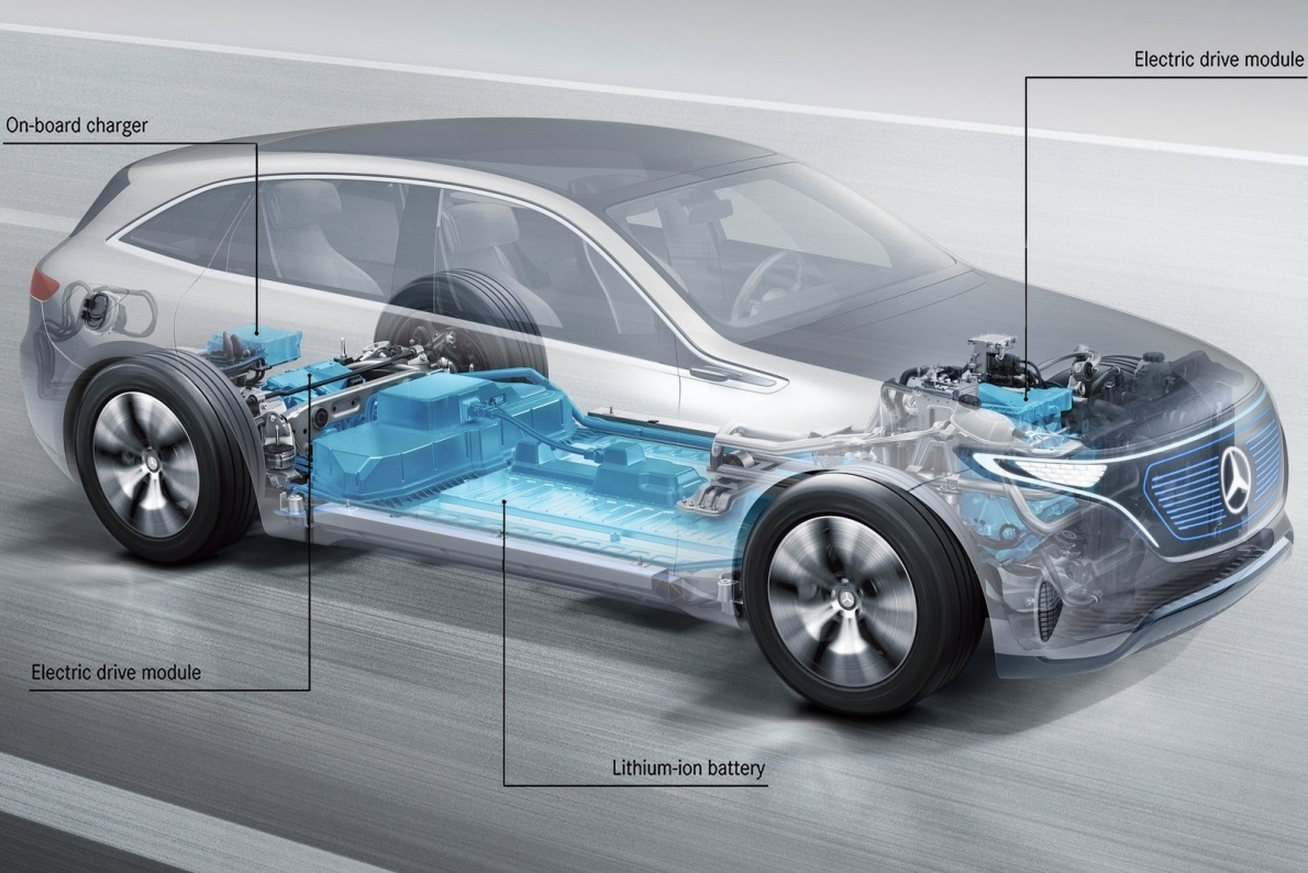 2016款 奔驰 Generation EQ 官图 动力底盘