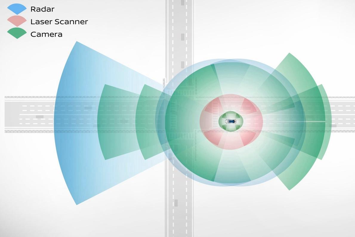 2020款 日产IDS Concept 官图 图解