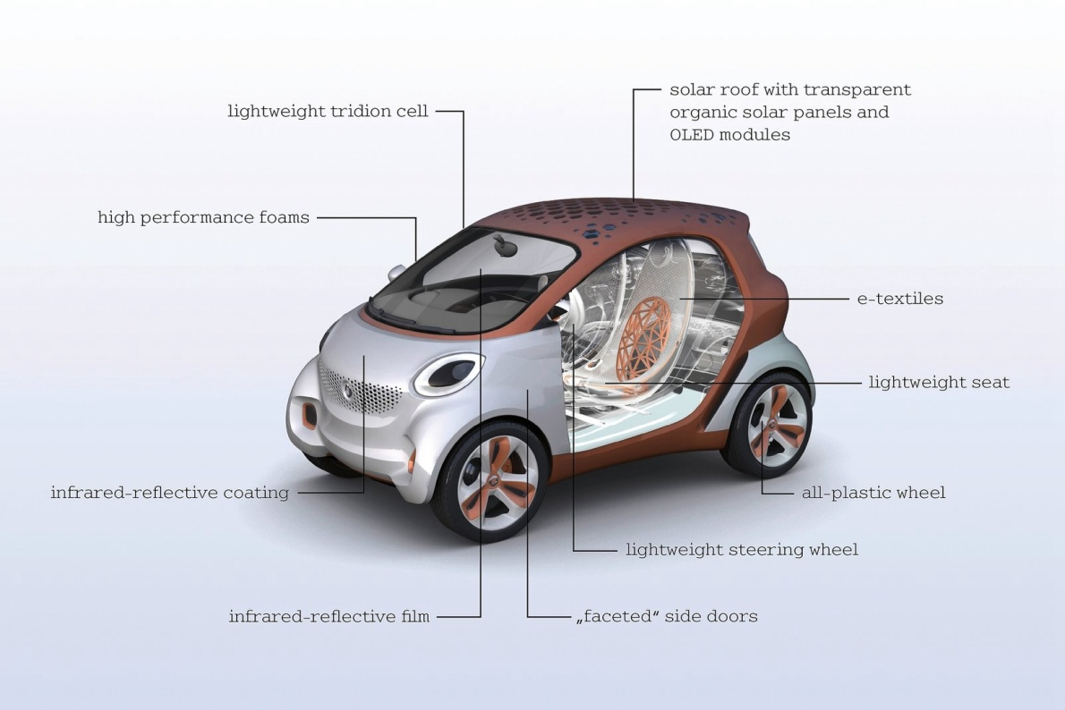 2011款 smart forvision Concept 官图 图解