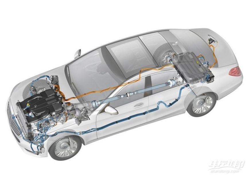 2016款 奔驰S 500 PLUG-IN HYBRID 官图 图解