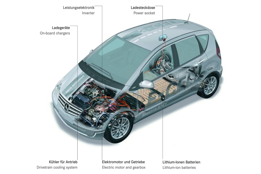 2011款 奔驰 A级 E-Cell 官图 动力底盘