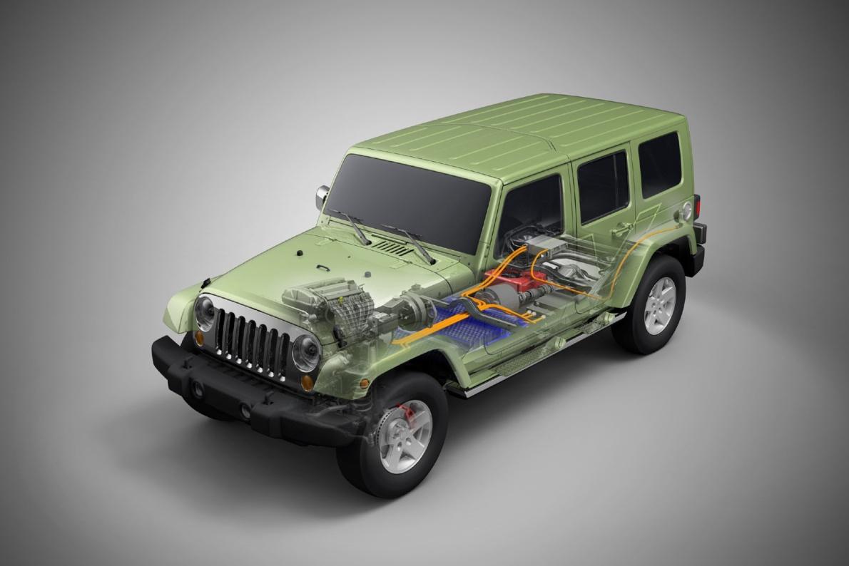 JEEP(进口) 牧马人 2009款 EV 基本型 动力底盘