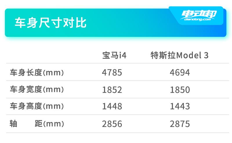 A车型信息_2尺寸.jpg