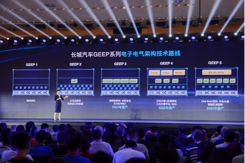 【新闻通稿】以全新电子电气架构和智慧线控底盘为核心 长城汽车咖啡智能2.0正式升级发布1464.png