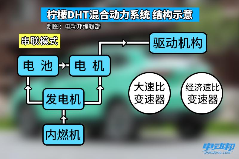 A001技术图2串联模式.jpg