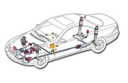 车身主动控制系统