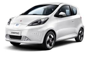 废除利润率硬性要求 丰田在华押注小型车