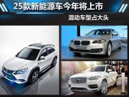 25款新能源汽车今年将上市 混动车型占多数