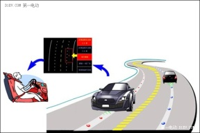 电动汽车充电难?听听我的电气化公路解决方案