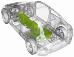 中日企业掀电动汽车充电电池技术竞争战