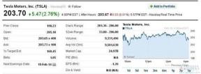 苹果收购传闻促使特斯拉股价飙升至新高