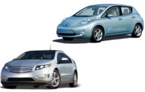 美国汽车市场今年前9月销量排行 聆风跃升至第140位