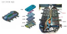 惊呆了!揭秘不为人知的电动汽车电池系统保修