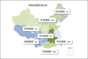 中国公共充电桩建设需求调研报告:建设重点在一二线城市