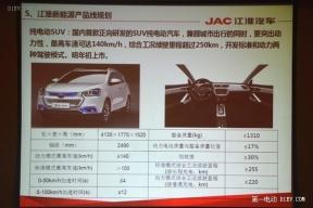 江淮发布新能源产品规划 电动SUV和微型电动车明年上市