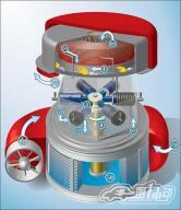 涡轮蒸汽外燃机