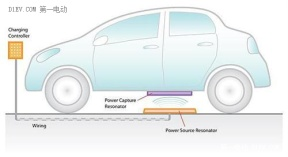 豪华汽车品牌将引领电动汽车无线充电技术发展