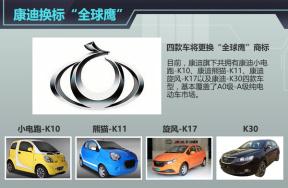 全球鹰变身吉利发纯电动车品牌 发力新能源