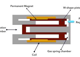 """丰田式另类""""混动"""":内燃机+发电机=纯电动驱动系统"""
