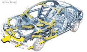 安全国民车怎么造?设备、生理、心理设计都不能少