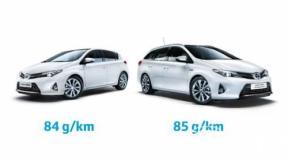 CO2排量84克/公里 丰田Auris混动版6月起售