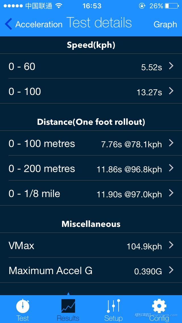 海马@3 0~100km/h加速测试
