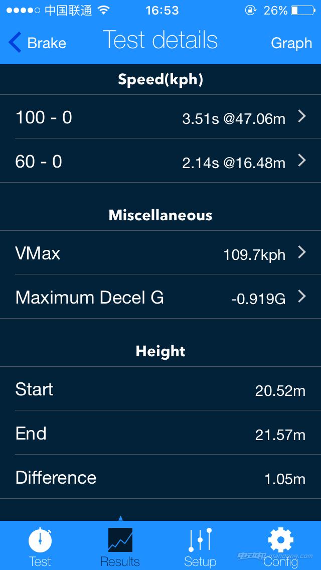 海马@3 100km/h~0紧急制动测试