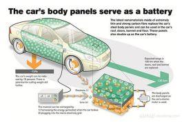 沃尔沃发布纳米材料电池 动力电池将减重15%
