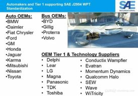 国际汽车工程师协会发布首个国际无线充电规范