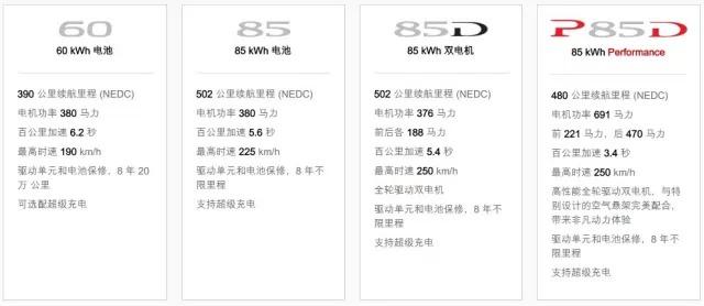 特斯拉发布Model S 70D高配超值版 中国售价68.5万