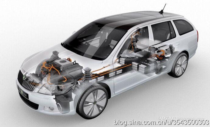纯电动汽车基本构造与核心技术揭秘