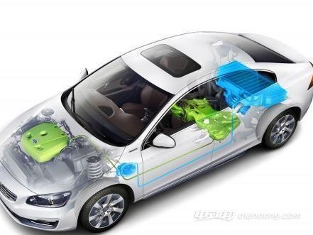 新能源车电池究竟为何物? 动力电池简单解析
