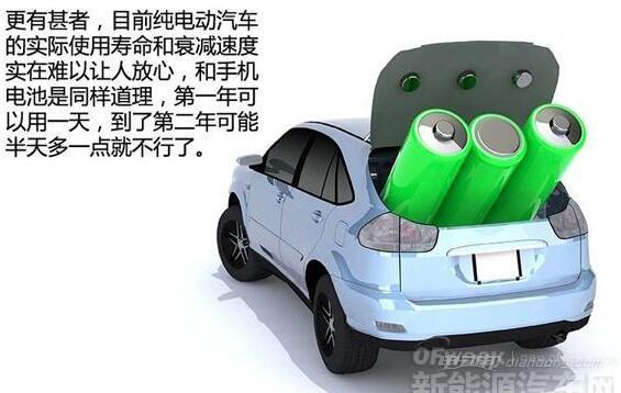 电动汽车 电池寿命