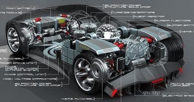 最强新能源汽车 奥迪核动力系统