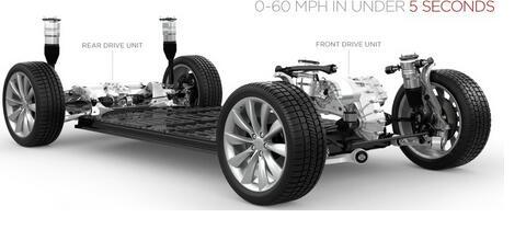 Tesla Model X-动力方面