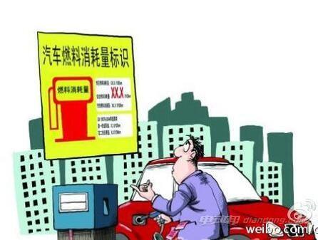 新能源汽车政策