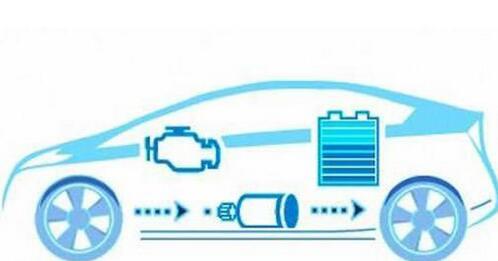 电路充电,充满需要7小时以上;若使用造价高达10万美元的专用充电桩
