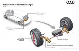 """奥迪正开发""""黑科技"""":车辆悬架系统也可发电"""