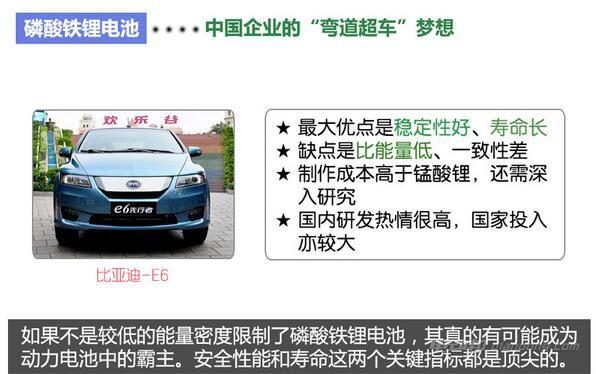 新能源汽车电池电机技术介绍
