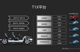 奇瑞公布T1X平台战略 将打造插电混动车型