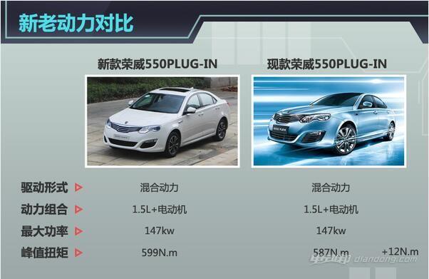 荣威E550混合动力 3