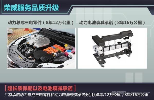 荣威E550混合动力 8