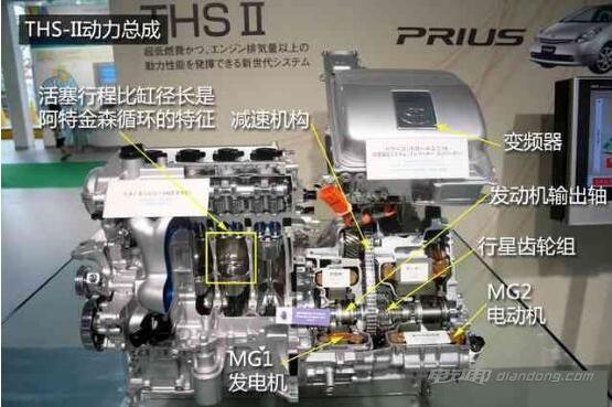 丰田卡罗拉的双擎技术