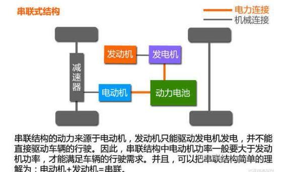 动力锂电池结构图