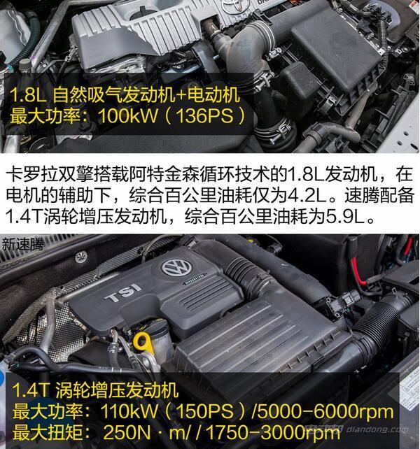 卡罗拉双擎对比速腾哪个更值得购买呢?