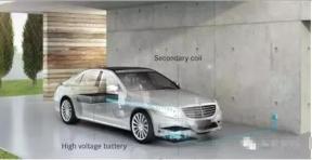 新能源汽车无线充电技术