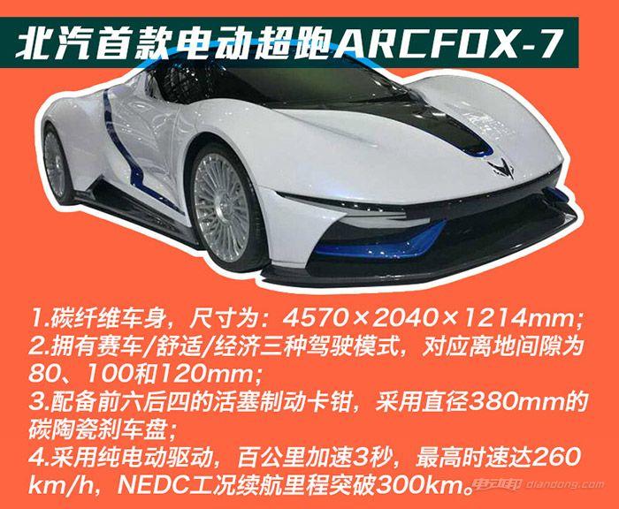 arcfox7