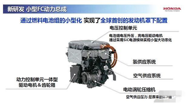 新能源汽車本田新一代FCV燃料電池動力單元