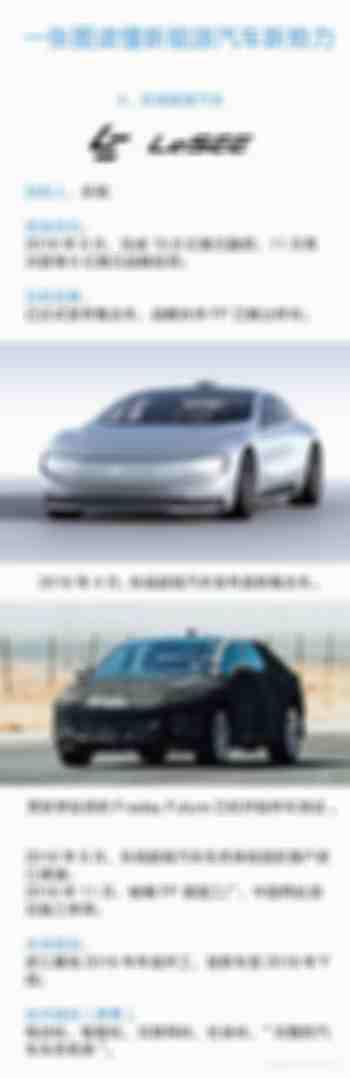 4、乐视超级汽车